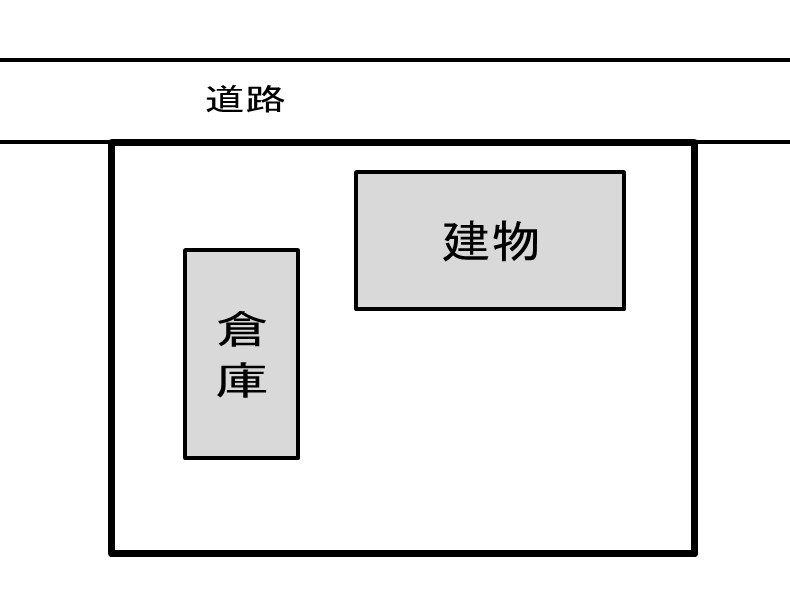 久喜市六万部 中古戸建です。