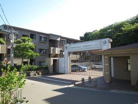 桑名市大字矢田