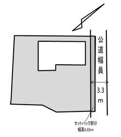 久喜市菖蒲町台