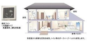 きれいな空気の給気と汚れた空気の排出を計画的に行う24時間換気システム。 吸気排気湿気のたまりやすい部屋も常時強制的に換気することによって、結露やカビの抑制にも効果的です。