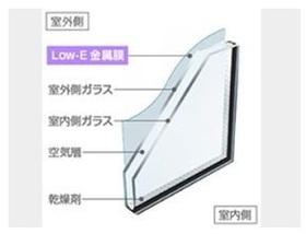 居室部分の窓ガラスには2枚のガラスの間に空気層を設けたペアガラスを採用。高い断熱性と共にガラス面の結露対策にも発揮します。