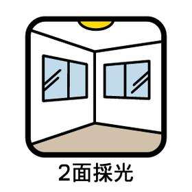 リナージュ名古屋市港区大西20-1期 全3棟 2号棟 新築一戸建て